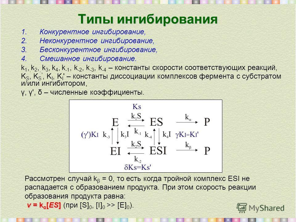 Типы ингибирования 1.Конкурентное ингибирование, 2.Неконкурентное ингибирование, 3.Бесконкурентное ингибирование, 4.Смешанное ингибирование. k 1,, k 2,, k 3, k 4, k -1, k -2, k -3, k -4 – константы скорости соответствующих реакций, K S, K S ', K I, K