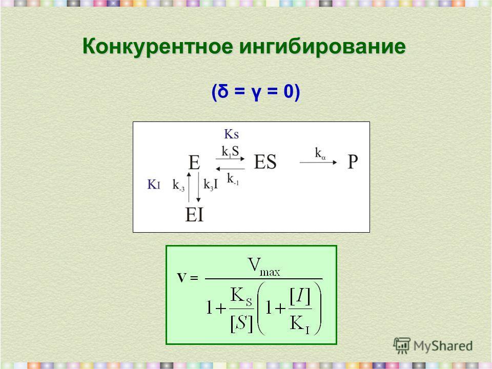 Конкурентное ингибирование (δ = γ = 0) V =