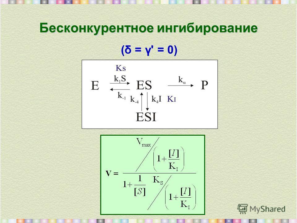 Бесконкурентное ингибирование (δ = γ' = 0) V =