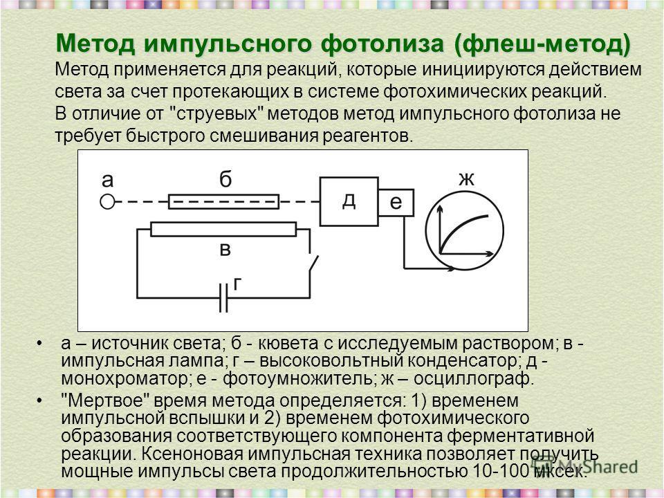 Метод импульсного фотолиза (флеш-метод) а – источник света; б - кювета с исследуемым раствором; в - импульсная лампа; г – высоковольтный конденсатор; д - монохроматор; е - фотоумножитель; ж – осциллограф.