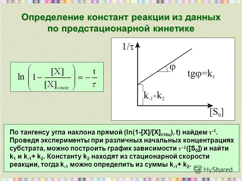 Определение констант реакции из данных по предстационарной кинетике По тангенсу угла наклона прямой (ln(1-[X]/[X] стац ), t) найдем -1. Проведя эксперименты при различных начальных концентрациях субстрата, можно построить график зависимости -1 ([S 0