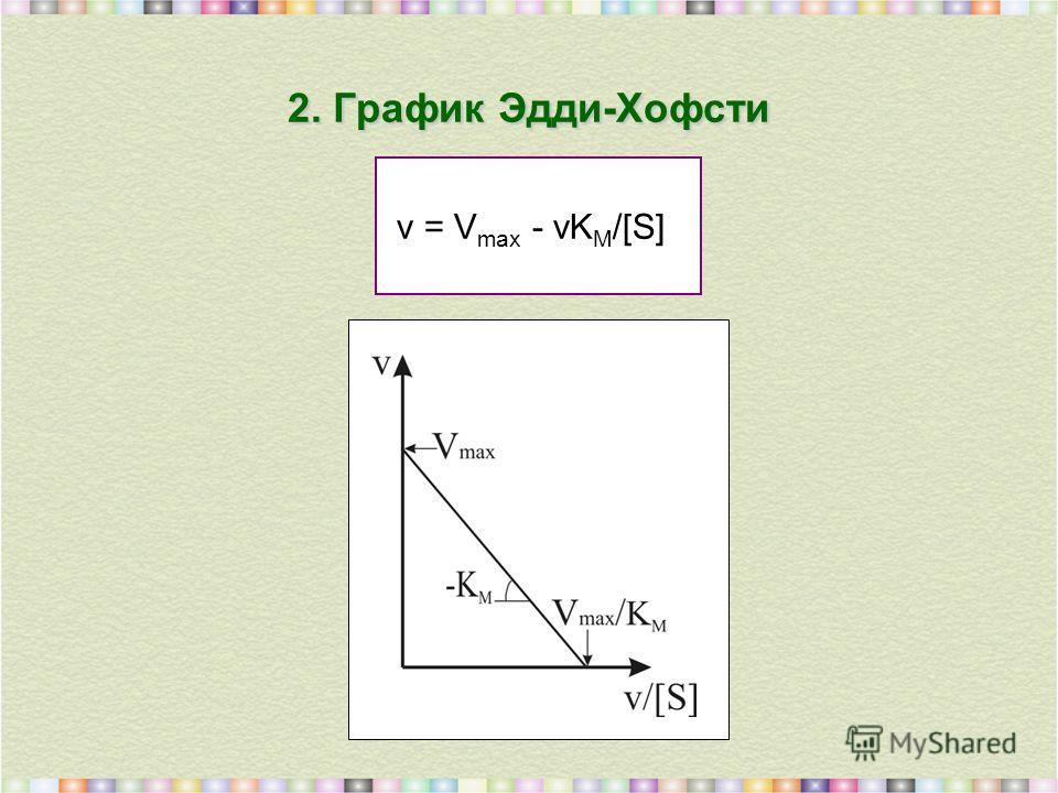 2. График Эдди-Хофсти v = V max - vK M /[S]