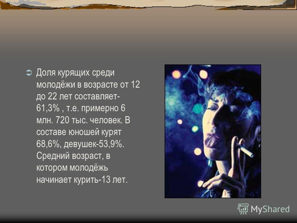 Доля курящих среди молодёжи в возрасте от 12 до 22 лет составляет- 61,3%, т.е. примерно 6 млн. 720 тыс. человек. В составе юношей курят 68,6%, девушек-53,9%. Средний возраст, в котором молодёжь начинает курить-13 лет.