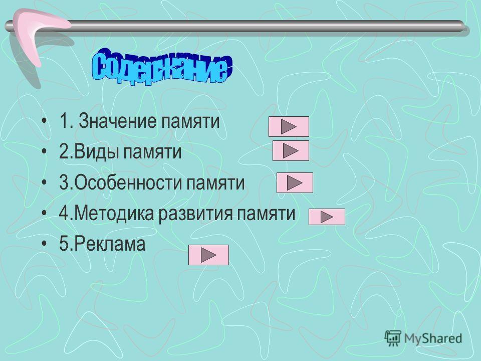 1. Значение памяти 2.Виды памяти 3.Особенности памяти 4.Методика развития памяти 5.Реклама