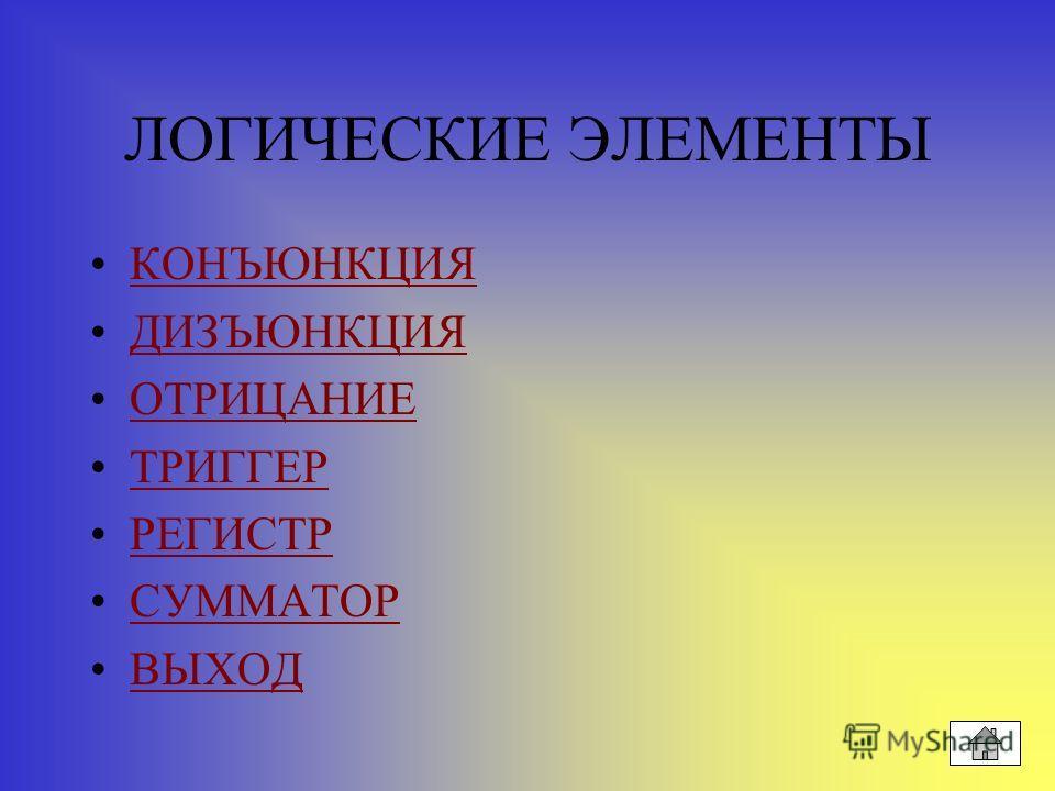 Оргин Владимир Николаевич Учитель информатики СШ с. Малиново Дальнереченского района