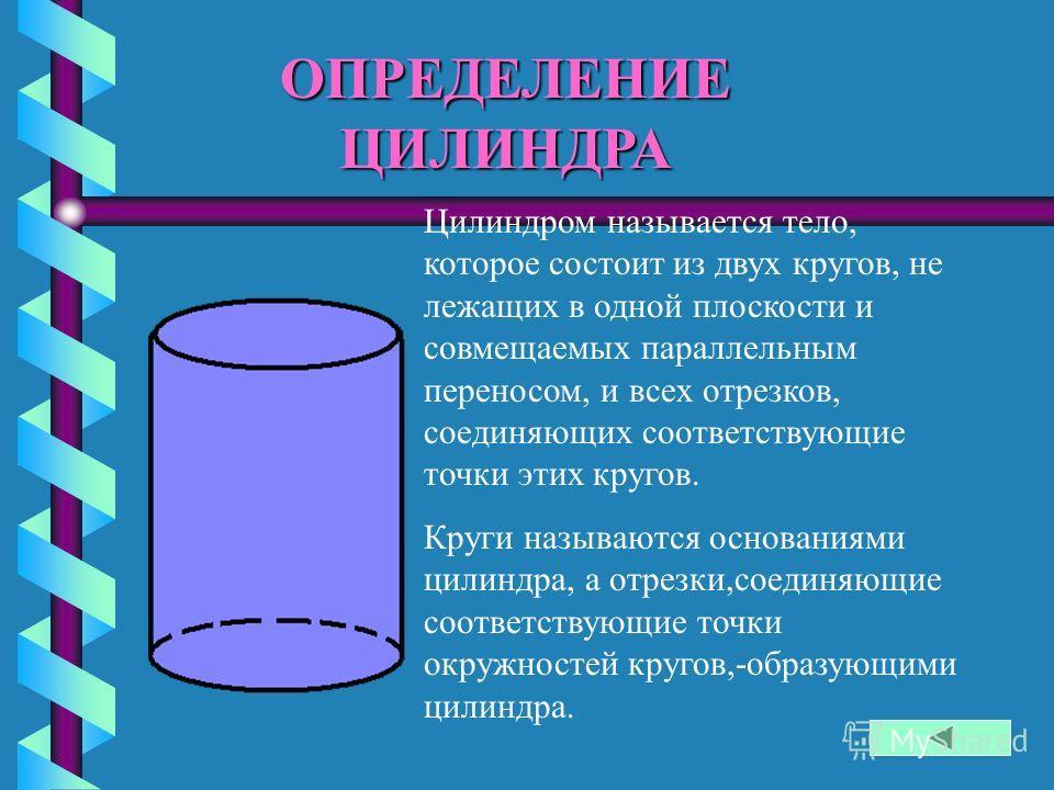 ВИДЫ ТЕЛ ВРАЩЕНИЯ Цилиндр-тело, которое описывает прямоугольник при вращении его около стороны как оси Конус-тело, которое получено при вращении прямоугольного треугольника вокруг его катета как оси Шар-тело полученное при вращении полукруга вокруг е