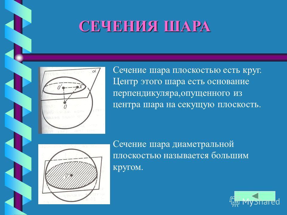 СЕЧЕНИЕ КОНУСА Сечение конуса плоскостью,проходящей через его вершину, представляет собой равнобедренный треугольник. Осевое сечение конуса-это сечение, проходящее через его ось. Сечение конуса плоскостью, параллельной его основаниям, представляет со
