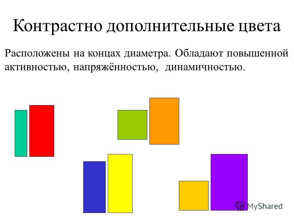 Родственно контрастное сочетание цветов Особой гармоничностью обладают сочетания двух цветов, которые в цветовом круге расположены на концах вертикальных и горизонтальных хорд.