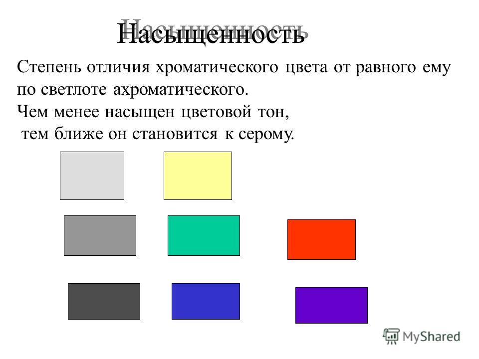 Светлота Наличие в цвете белого или чёрного пигмента. Самым светлым цветом является белый, самым тёмным – чёрный. Светлота является единственной характеристикой ахроматических цветов.
