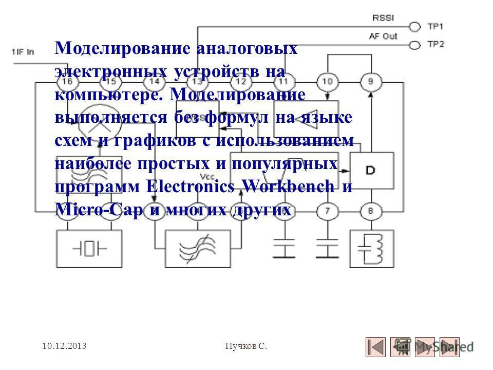 10.12.2013Пучков С. Компьютерное моделирование технологических процессов Компьютерное моделирование процесса раскатки в условиях сверхпластичности дисков Компьютерное моделирование процесса раскатки в условиях сверхпластичности дисков ГТД. Например: