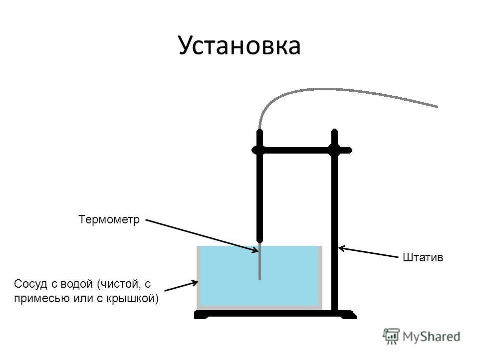 Установка Сосуд с водой (чистой, с примесью или с крышкой) Термометр Штатив