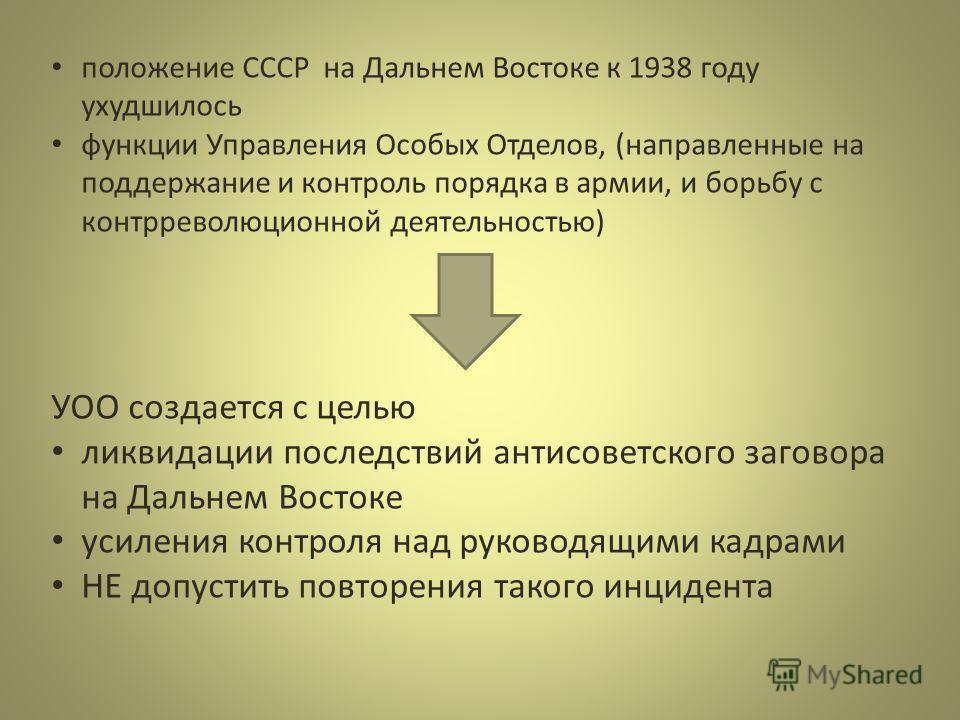 положение СССР на Дальнем Востоке к 1938 году ухудшилось функции Управления Особых Отделов, (направленные на поддержание и контроль порядка в армии, и борьбу с контрреволюционной деятельностью) УОО создается с целью ликвидации последствий антисоветск