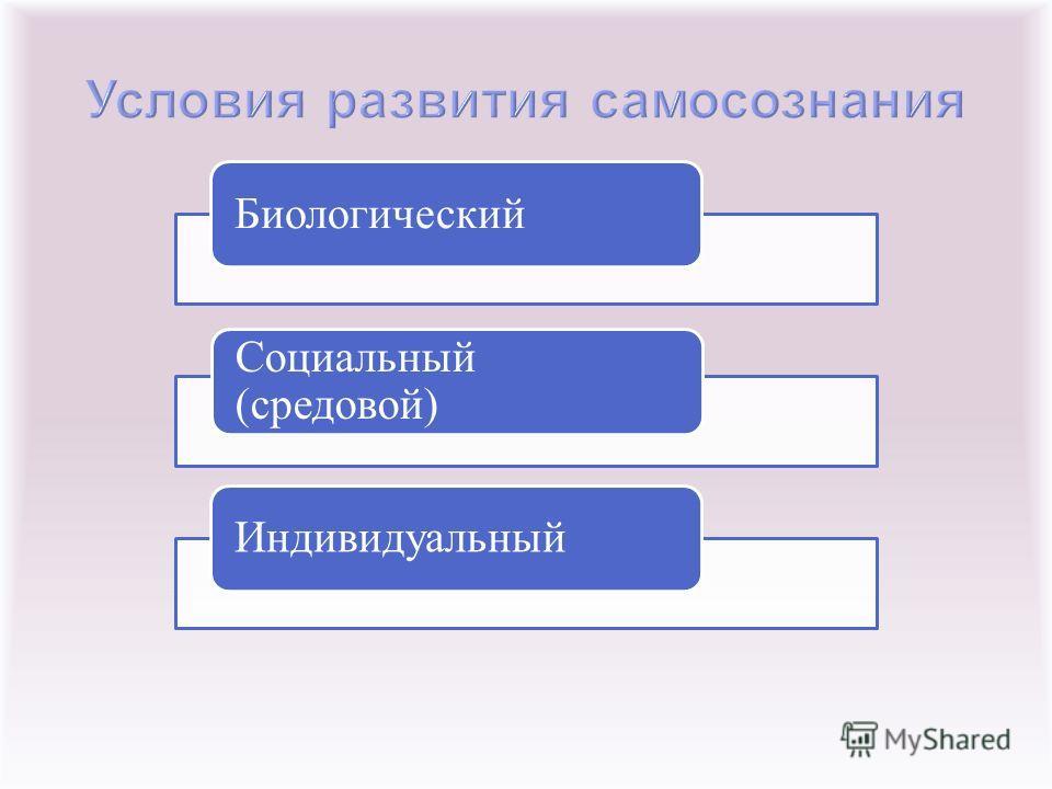 Биологический Социальный (средовой) Индивидуальный