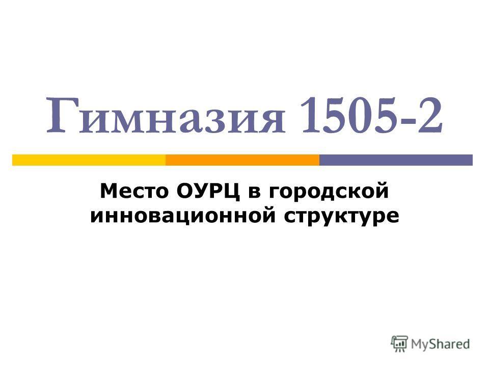 Гимназия 1505-2 Место ОУРЦ в городской инновационной структуре