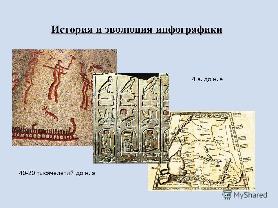 История и эволюция инфографики 40-20 тысячелетий до н. э 4 в. до н. э