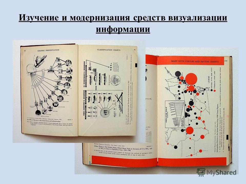 Изучение и модернизация средств визуализации информации