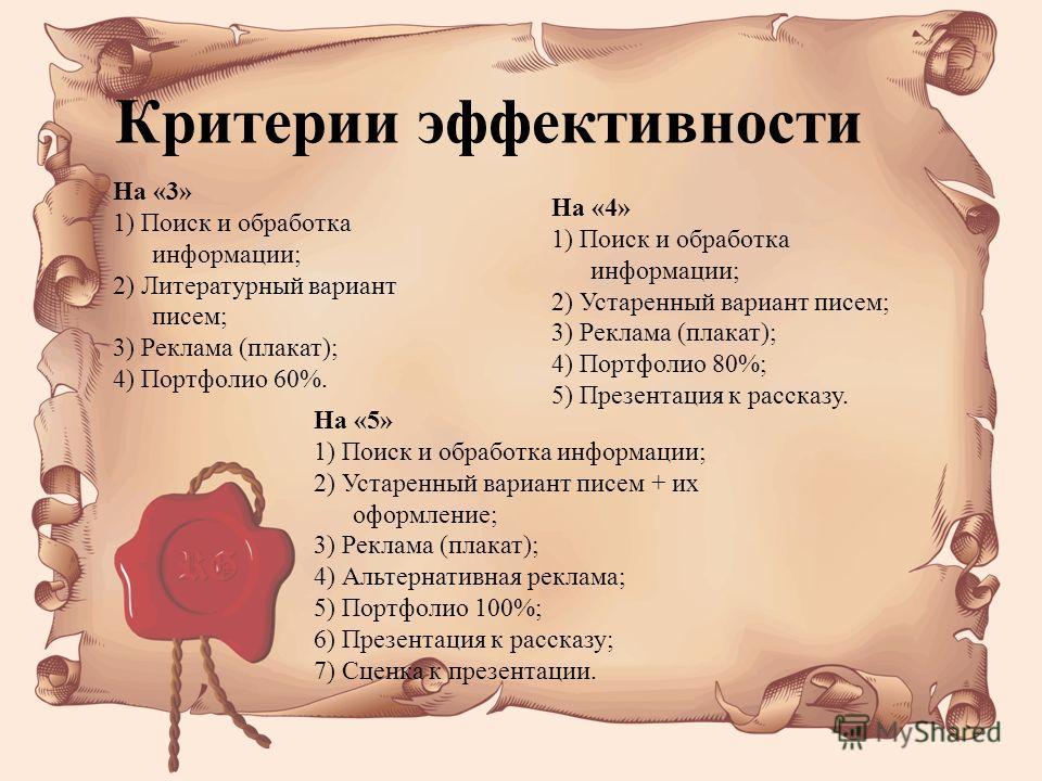 На «3» 1) Поиск и обработка информации; 2) Литературный вариант писем; 3) Реклама (плакат); 4) Портфолио 60%. На «4» 1) Поиск и обработка информации; 2) Устаренный вариант писем; 3) Реклама (плакат); 4) Портфолио 80%; 5) Презентация к рассказу. На «5