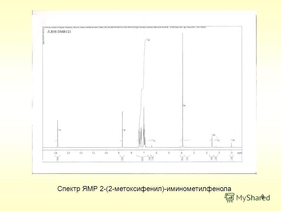 Спектр ЯМР 2-(2-метоксифенил)-иминометилфенола 8