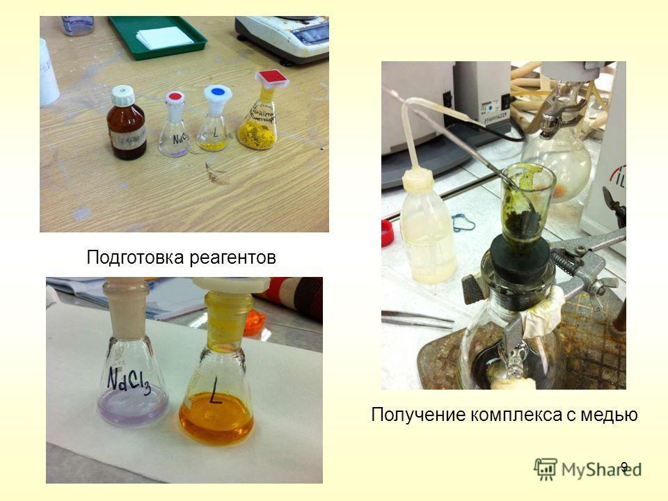 Подготовка реагентов Получение комплекса с медью 9