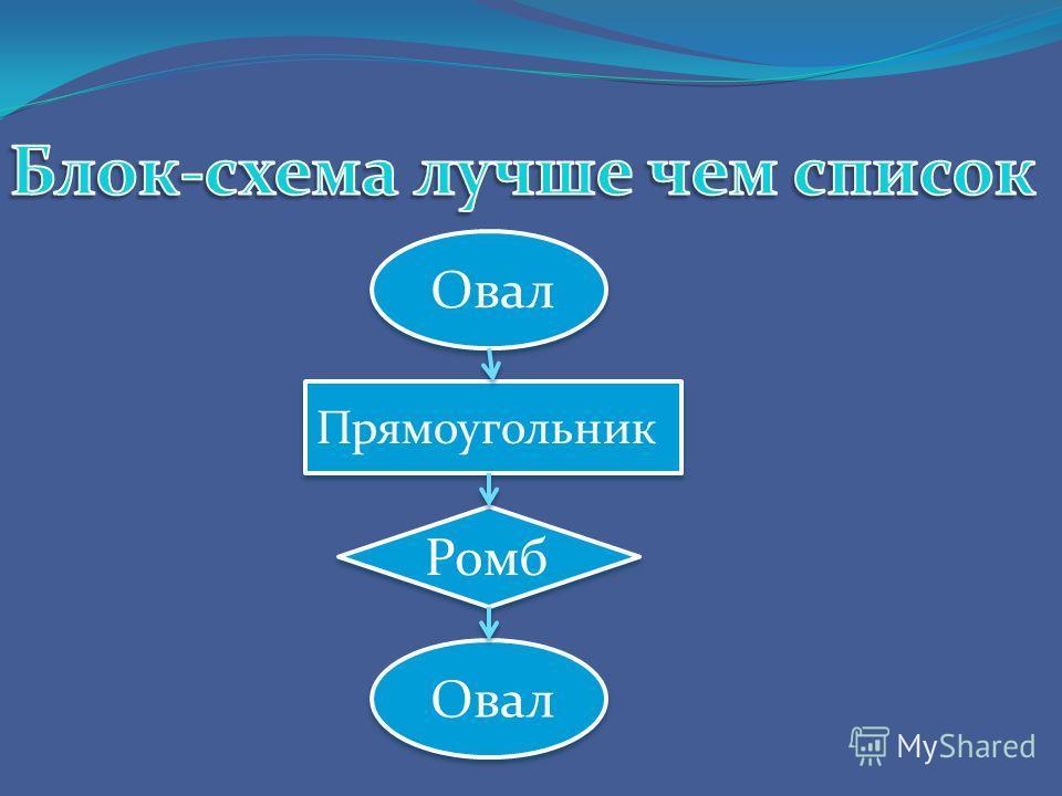 Овал Прямоугольник Ромб Овал
