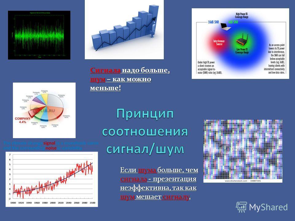 Сигнала надо больше, шум – как можно меньше! Если шума больше, чем сигнала - презентация неэффективна, так как шум мешает сигналу.