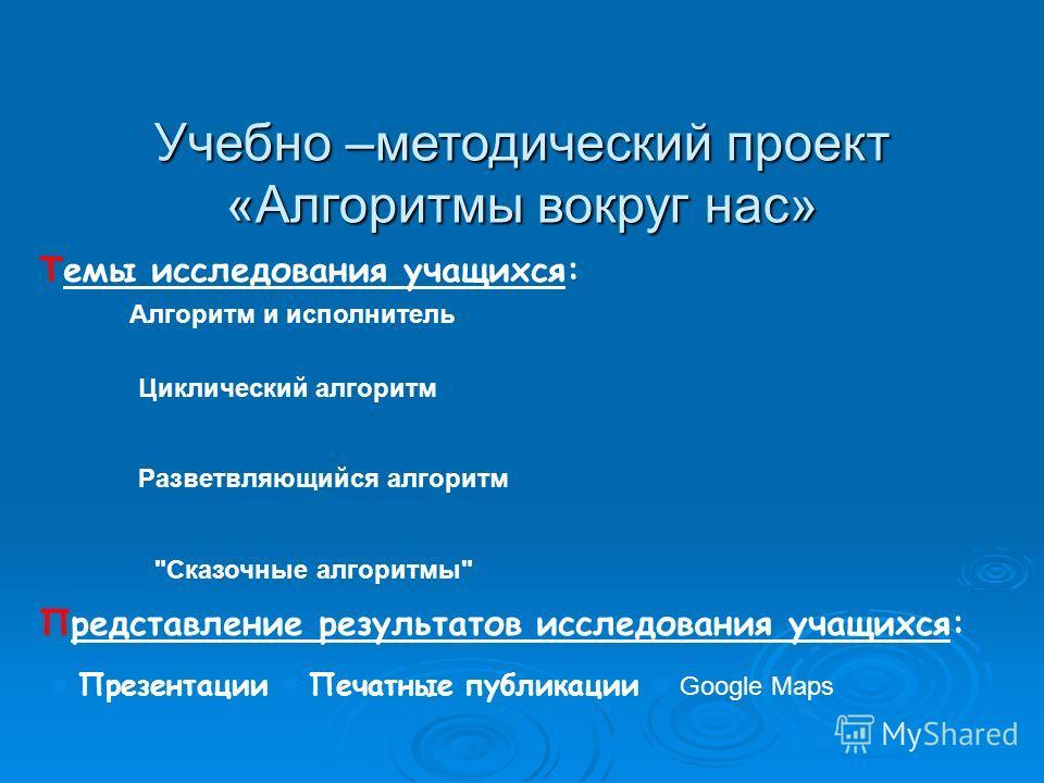 Презентации Печатные публикации Google Maps Алгоритм и исполнитель Циклический алгоритм Разветвляющийся алгоритм