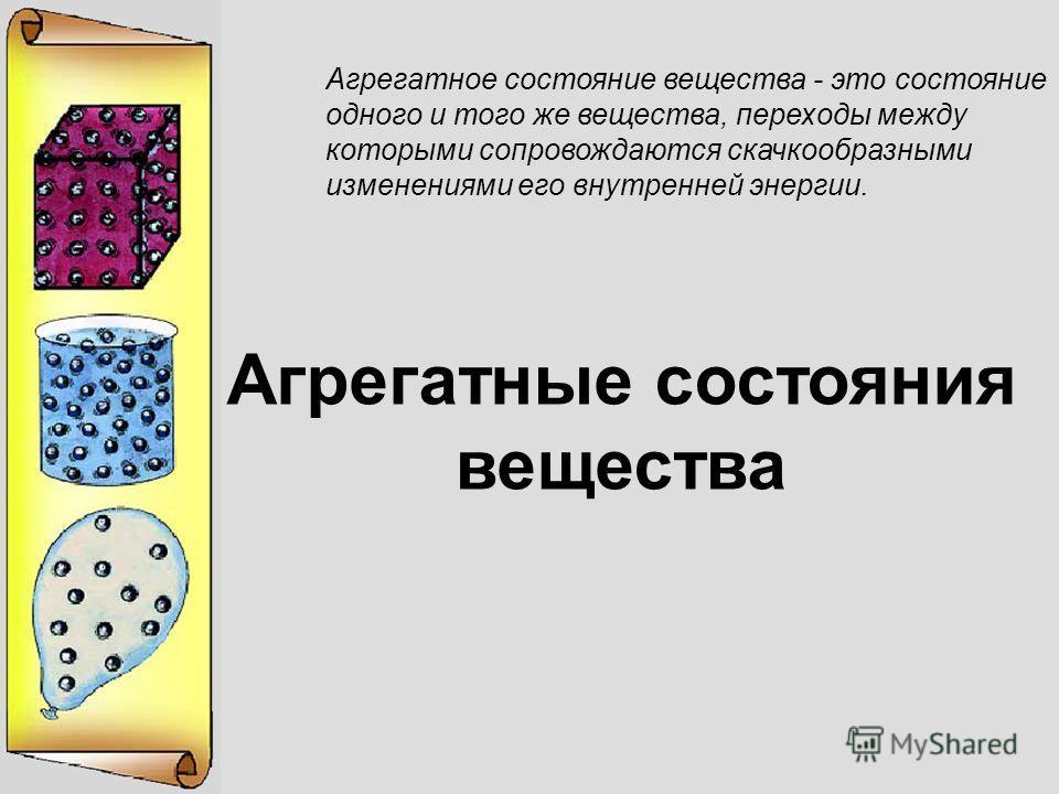 Агрегатные состояния вещества Агрегатное состояние вещества - это состояние одного и того же вещества, переходы между которыми сопровождаются скачкообразными изменениями его внутренней энергии.