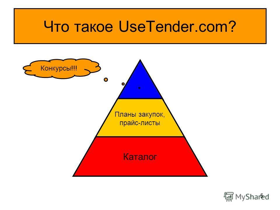 5 Что такое UseTender.com? Планы закупок, прайс-листы Каталог Конкурсы!!!