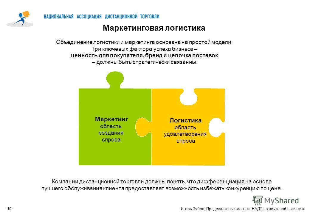 - 9 -Игорь Зубов, Председатель комитета НАДТ по почтовой логистике Маркетинговая логистика