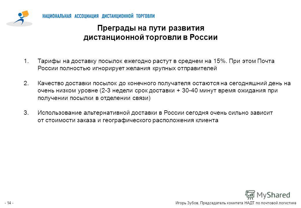 - 13 -Игорь Зубов, Председатель комитета НАДТ по почтовой логистике Маркетинговая логистика и доставка заказов