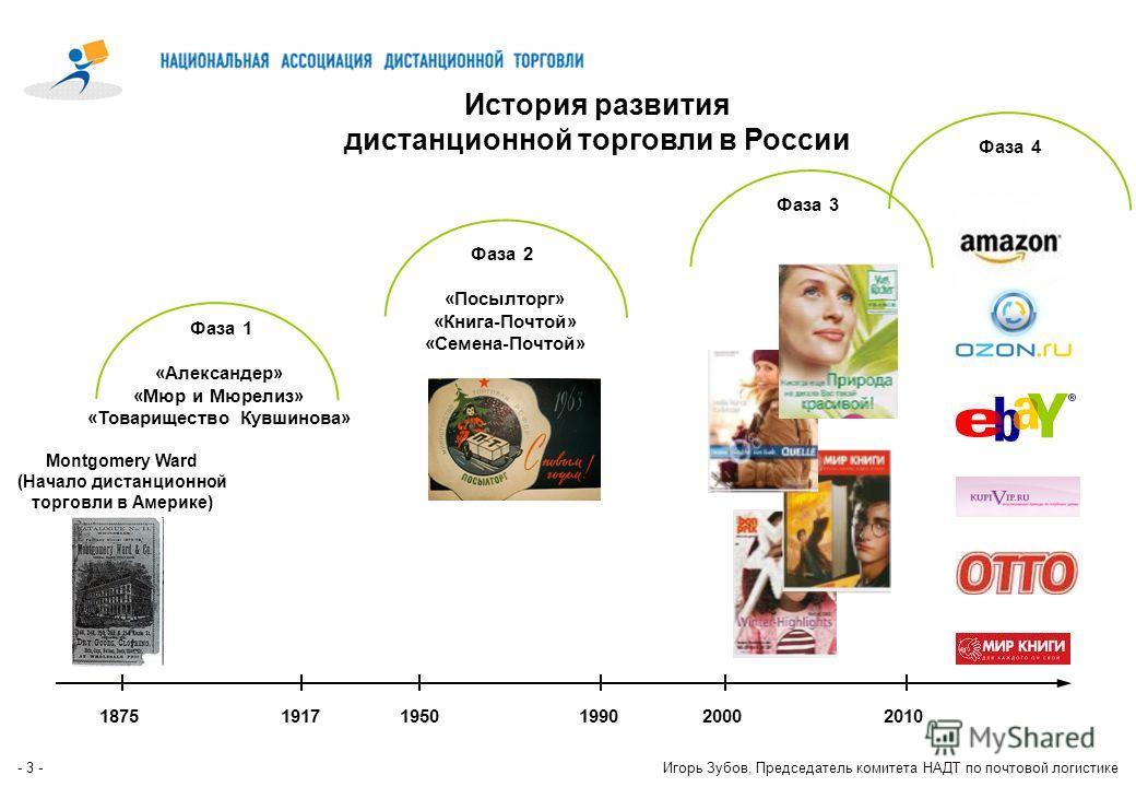 - 2 -Игорь Зубов, Председатель комитета НАДТ по почтовой логистике Дистанционная торговля в России и в Европе