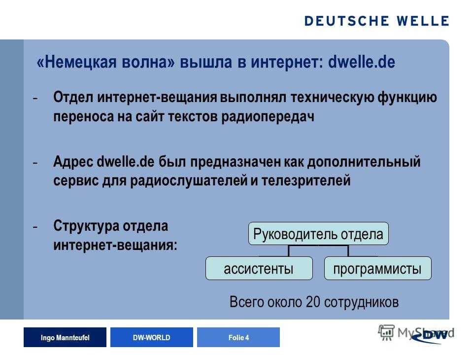 Ingo Mannteufel DW-WORLD Folie 4 «Немецкая волна» вышла в интернет: dwelle.de - Отдел интернет-вещания выполнял техническую функцию переноса на сайт текстов радиопередач - Адрес dwelle.de был предназначен как дополнительный сервис для радиослушателей