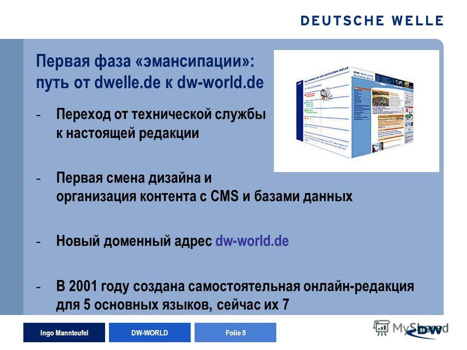 Ingo Mannteufel DW-WORLD Folie 5 Первая фаза «эмансипации»: путь от dwelle.de к dw-world.de - Переход от технической службы к настоящей редакции - Первая смена дизайна и организация контента с CMS и базами данных - Новый доменный адрес dw-world.de -