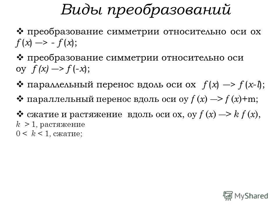 Виды преобразований преобразование симметрии относительно оси ox f ( x ) > - f ( x ); преобразование симметрии относительно оси ox f ( x ) > - f ( x ); преобразование симметрии относительно оси oy f (x) > f (- x ); преобразование симметрии относитель