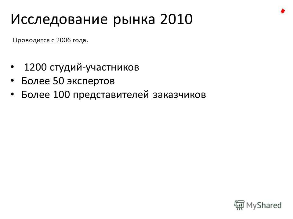 1200 студий-участников Более 50 экспертов Более 100 представителей заказчиков Исследование рынка 2010 Проводится с 2006 года.