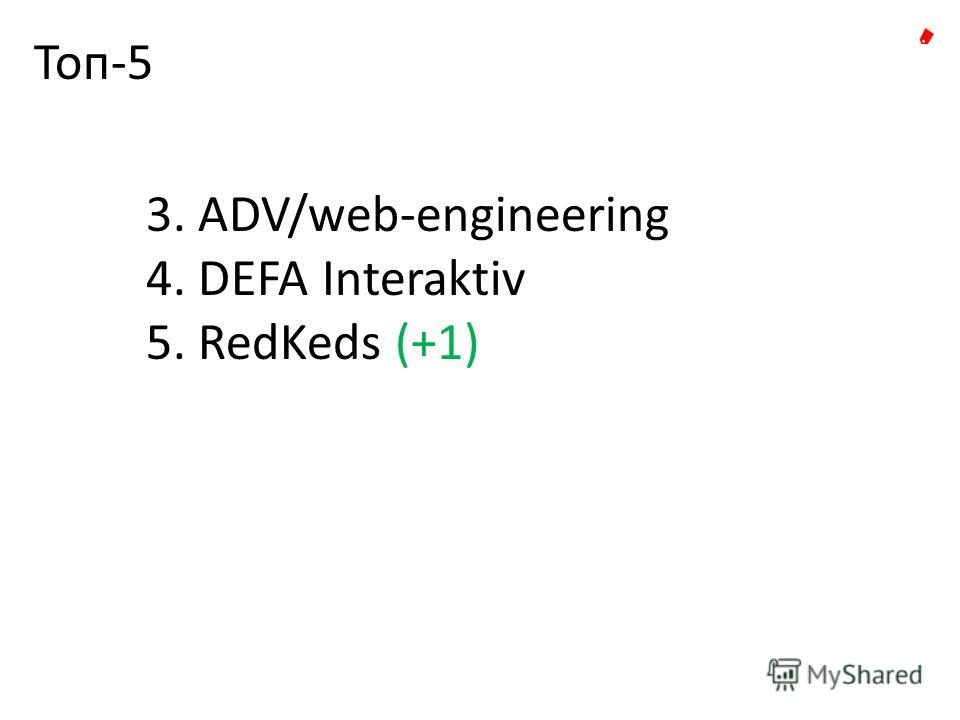 Топ-5 3. ADV/web-engineering 4. DEFA Interaktiv 5. RedKeds (+1)