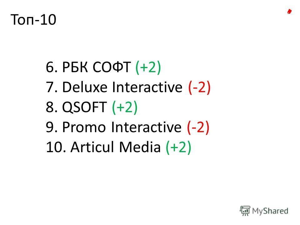 Топ-10 6. РБК СОФТ (+2) 7. Deluxe Interactive (-2) 8. QSOFT (+2) 9. Promo Interactive (-2) 10. Articul Media (+2)