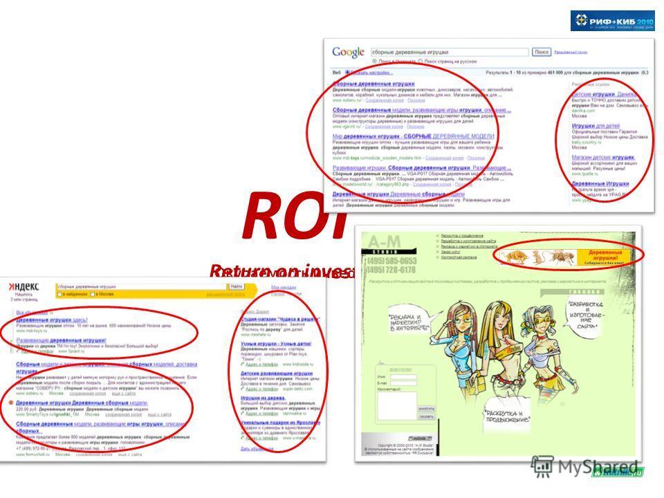ROI Return on investments Окупаемость инвестиций