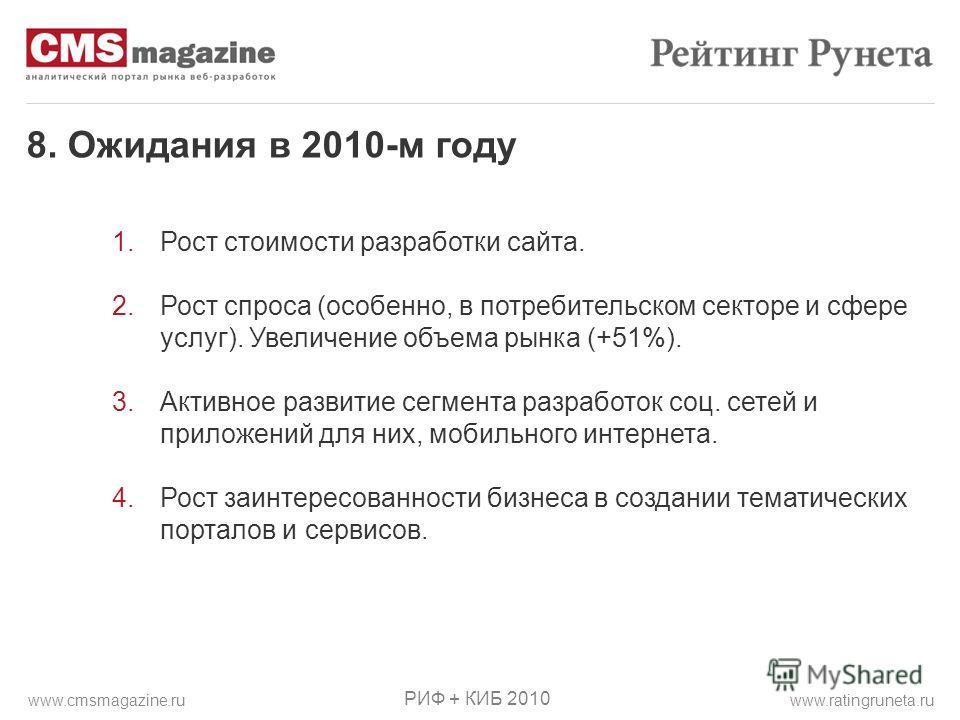 8. Ожидания в 2010-м году 1.Рост стоимости разработки сайта. 2.Рост спроса (особенно, в потребительском секторе и сфере услуг). Увеличение объема рынка (+51%). 3.Активное развитие сегмента разработок соц. сетей и приложений для них, мобильного интерн