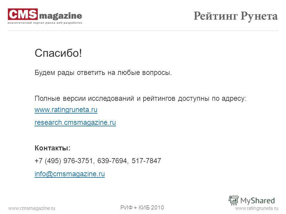 Спасибо! Будем рады ответить на любые вопросы. Полные версии исследований и рейтингов доступны по адресу: www.ratingruneta.ru research.cmsmagazine.ru Контакты: +7 (495) 976-3751, 639-7694, 517-7847 info@cmsmagazine.ru РИФ + КИБ 2010 www.ratingruneta.