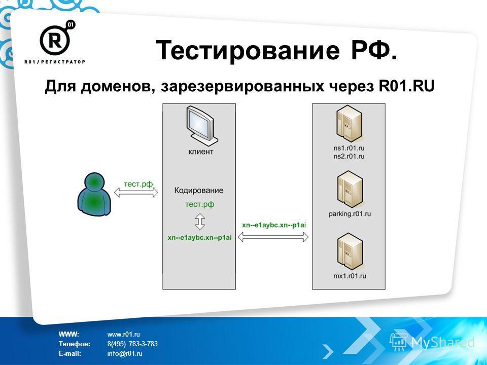 Тестирование РФ. WWW:www.r01.ru Телефон:8(495) 783-3-783 E-mail:info@r01.ru Для доменов, зарезервированных через R01.RU