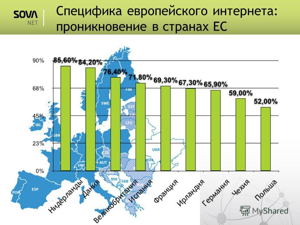 Специфика европейского интернета: проникновение в странах ЕС