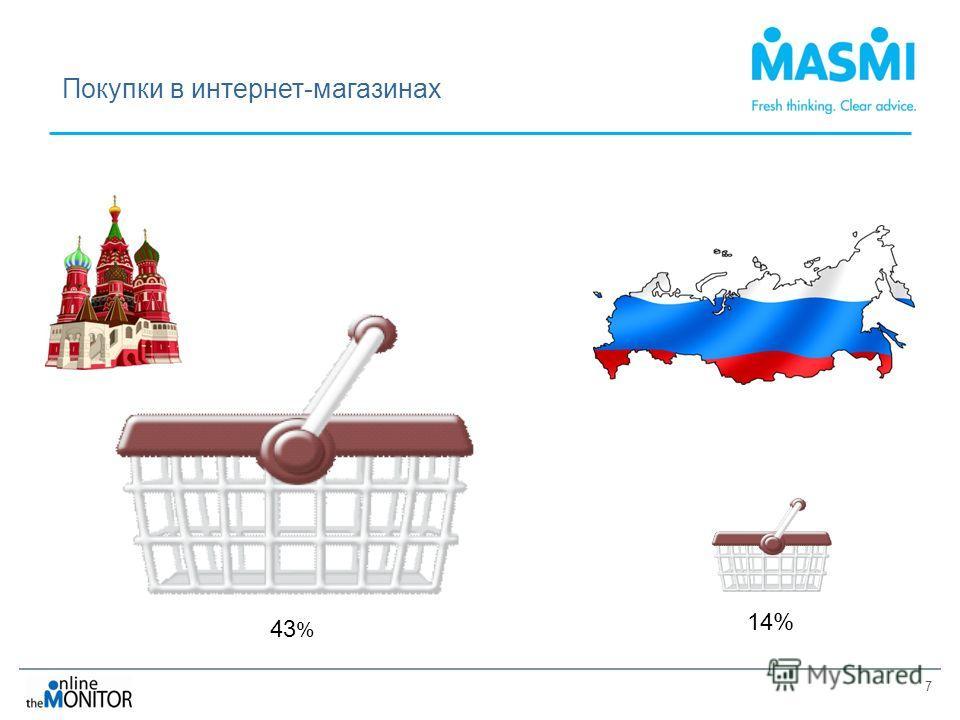 7 43 % 14% Покупки в интернет-магазинах