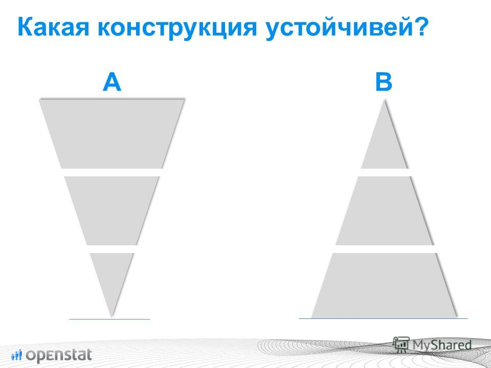 Какая конструкция устойчивей? AB