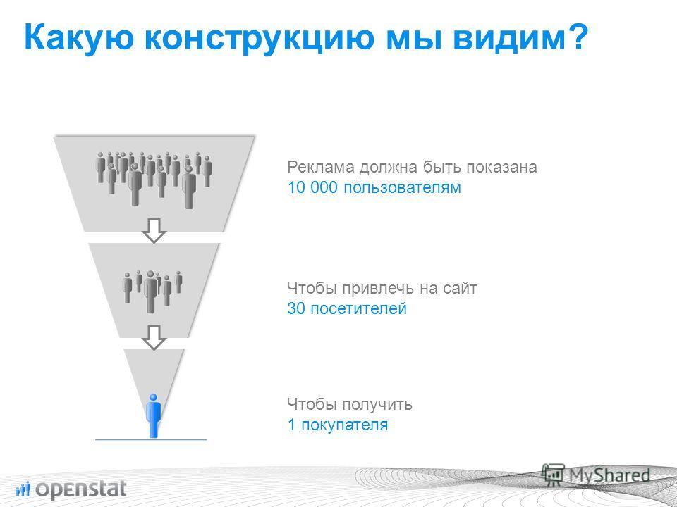 Реклама должна быть показана 10 000 пользователям Чтобы привлечь на сайт 30 посетителей Чтобы получить 1 покупателя Какую конструкцию мы видим?