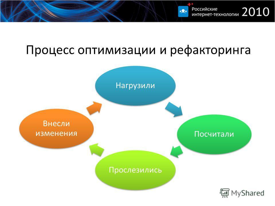 Процесс оптимизации и рефакторинга НагрузилиПосчиталиПрослезились Внесли изменения