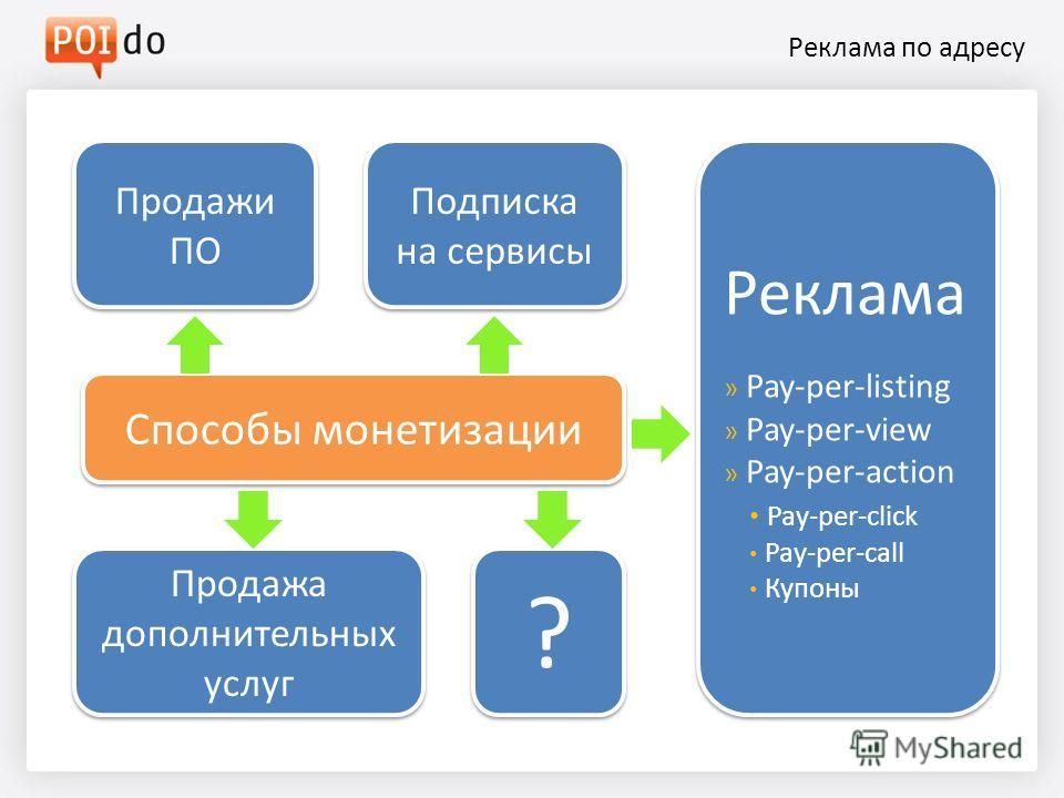 Реклама по адресу Способы монетизации Продажи ПО Подписка на сервисы Реклама » Pay-per-listing » Pay-per-view » Pay-per-action Pay-per-click Pay-per-call Купоны Реклама » Pay-per-listing » Pay-per-view » Pay-per-action Pay-per-click Pay-per-call Купо