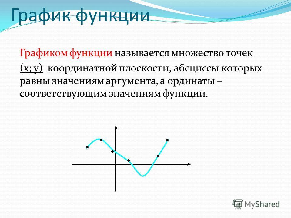 Независимая переменная – аргумент Зависимая переменная – значение функции y = f(x), y = g(x)