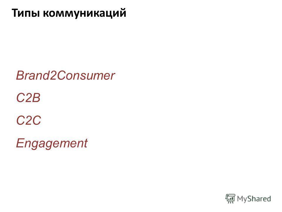 Brand2Consumer C2B С2С Engagement Типы коммуникаций