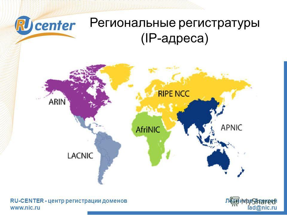 RU-CENTER - центр регистрации доменов www.nic.ru Лесников Алексей lad@nic.ru Региональные регистратуры (IP-адреса)